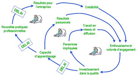 Exemple de diagramme systémique