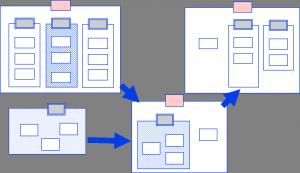 Diagramme d'Affinité